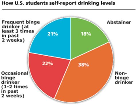 Argument in Favor of Maintaining the Legal Drinking Age